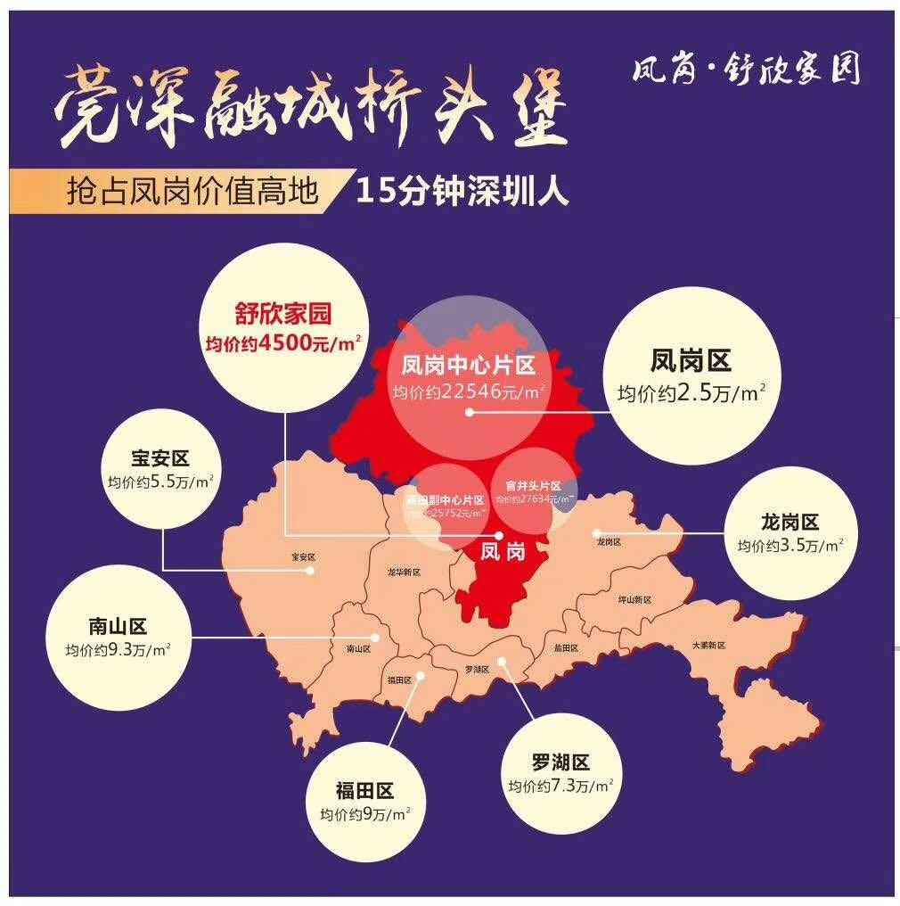 凤岗小产权房( 舒欣家园 )凤岗沃尔玛、村委盖章整栋大红本。